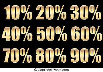 different sale percentage in gold, for concepts.