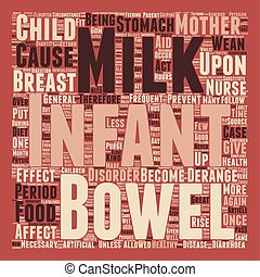Different Stomach And Bowel Disorders Among Infants text background wordcloud concept