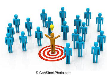 Different Team leader target