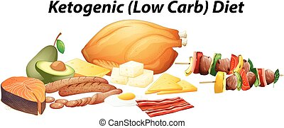 Different types of food for ketogenic diet illustration