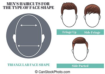 Different types of haircuts for triangular face shape os man. Vector illustration