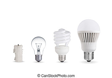 Different ways of illumination - Candle, tungsten...