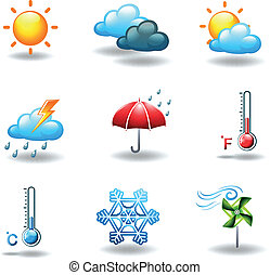 Different weather conditions