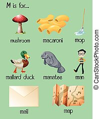 Different words begin with letter M