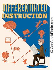 Differentiated instruction sign with a man