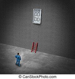 Difficult Career Problem - Difficult career problem or...