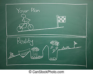 your plan vs reality drawing on Blank green chalkboard