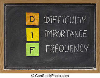 difficulty, importance, frequency - DIF analysis, a method of assessing performance, prioritising training needs and planning; color sticky notes, white chalk handwriting on blackboard