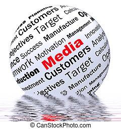 diffusion, definition, medier, mig, kanaler, sphere, fremviser, online, eller