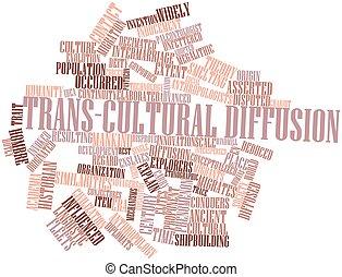 diffusion, mot, nuage,  trans-cultural