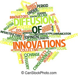 Diffusion of innovations - Abstract word cloud for Diffusion...