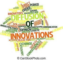 diffusione, parola, nuvola,  innovations