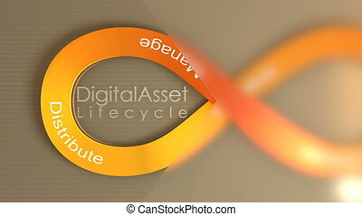 Digital Asset Lifecycle concept animation background.