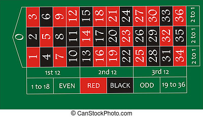 roulette table layout - digital casino roulette table layout...