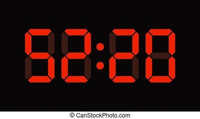 Digital clock countdown from sixty