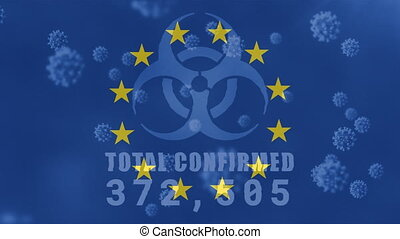 Animation of hazard sign with Total Confirmed number rising with macro Covid-19 cells floating over EU flag. Coronavirus Covid-19 pandemic concept digital composition
