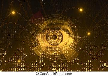 Digital eye texture
