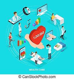 digital, isometric, conceito, cuidado médico