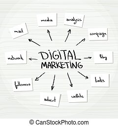 Digital Marketing Arrow Infographics Scheme Text Words...