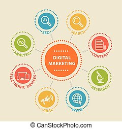 DIGITAL MARKETING Concept with icons