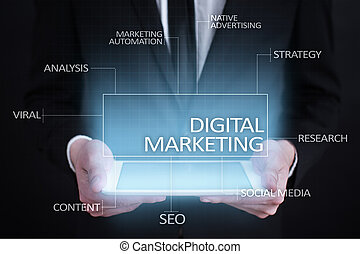 DIgital marketing technology concept. Internet. Online. Search Engine Optimisation SEO SMM. Advertising