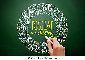 Digital Marketing word cloud collage