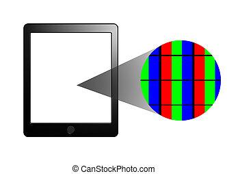 digital pixel color of tablet pc