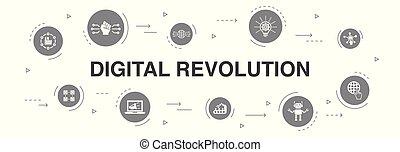 digital revolution Infographic 10 steps circle design. internet, blockchain, innovation, industry 4.0 icons