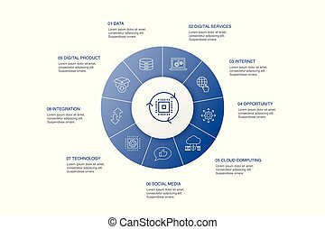 digital transformation Infographic 10 steps circle design. digital services, internet, cloud computing, technology simple icons