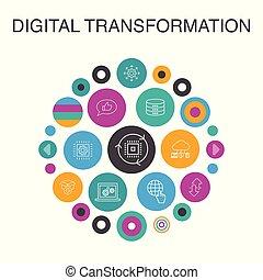 digital transformation Infographic circle concept. Smart UI elements digital services, internet, cloud computing, technology simple icons