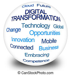 Digital Transformation Word Cloud