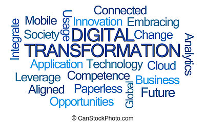 Digital Transformation Word Cloud on White Background