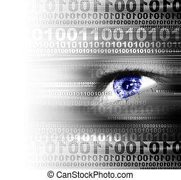digital vision - Digital eye in a future vision