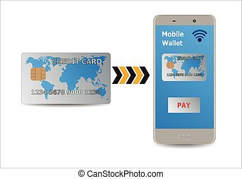 Digital wallet to pay for goods and services for easy and...