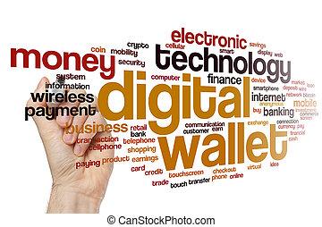 Digital wallet word cloud