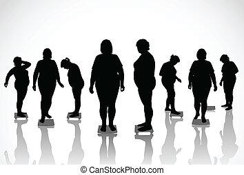 dik, vrouwen