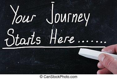 din, resa, startar, här