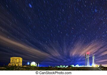 Dingli Radar Station