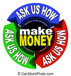 dinheiro, fazer, -, nós, como, perguntar