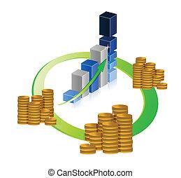 dinheiro, negócio, ciclo
