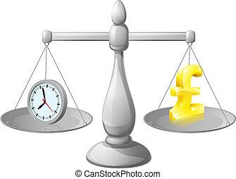 dinheiro, tempo, escalas