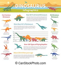 Dinosaurs Infographics Flat Layout - Dinosaurs infographics...