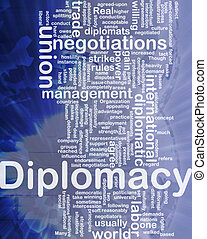 Background concept wordcloud illustration of diplomacy international