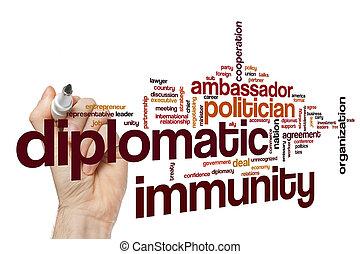 Diplomatic immunity word cloud concept