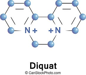 Diquat is a contact herbicide that produces desiccation and ...