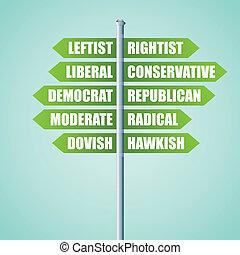 direções, político