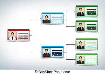 dirección, árbol, empresa / negocio, plantilla