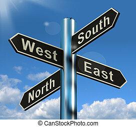 dirección, norte, oeste, viaje, poste indicador, este, o,...