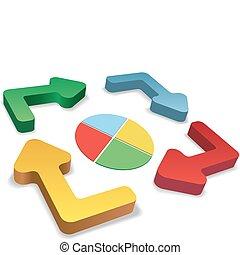 dirección, proceso, flechas, gráfico circular, color, ciclo