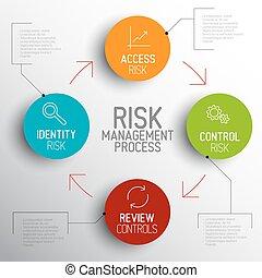 dirección, riesgo, proceso, luz, diagrama, vector, esquema